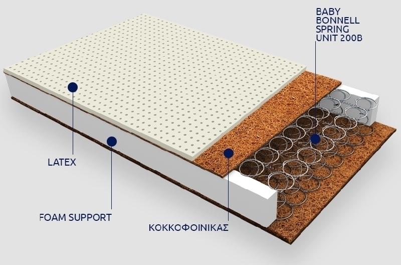 Βρεφικό στρώμα Greco Strom Εκάτη Cocolatex Stretched Antibacterial ΕΩΣ 65x130cm
