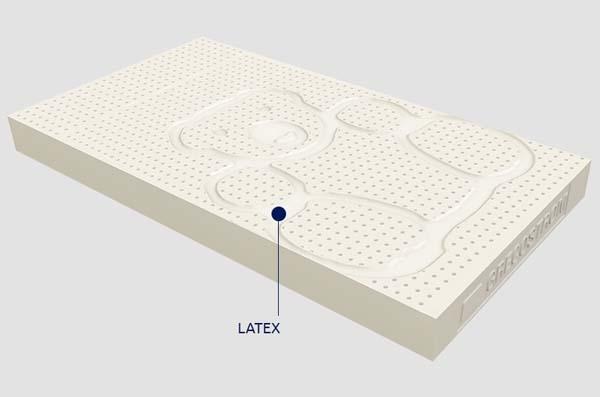 Βρεφικό Στρώμα Greco Strom Θαλής  Latex Jacquard Cotton ΕΩΣ 65x140cm