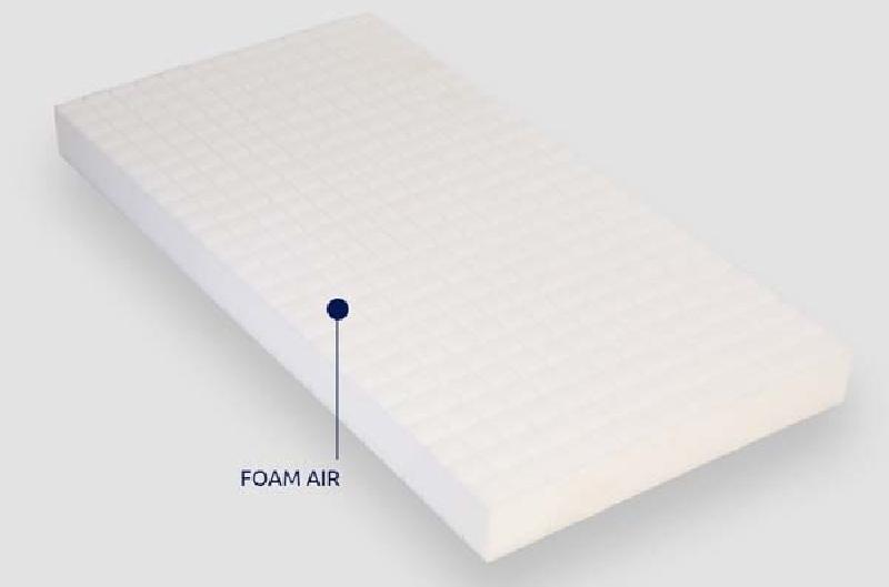 Βρεφικό Στρώμα Greco Strom Όμηρος Foam Air Οργανικό Βαμβάκι ΕΩΣ 65x130cm
