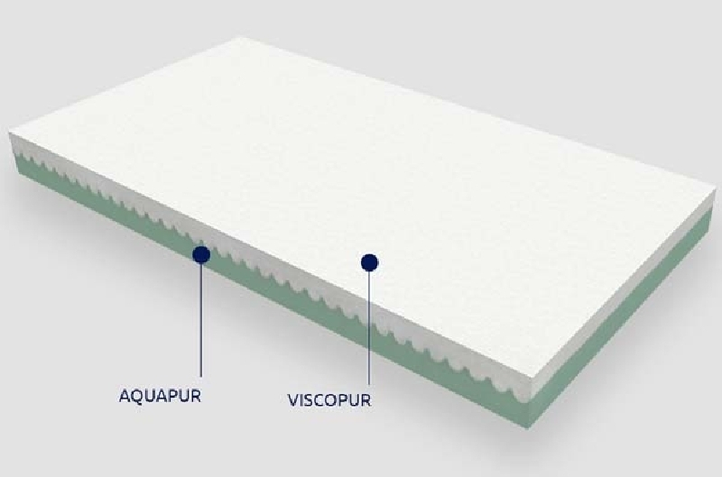Βρεφικό Στρώμα Greco Strom Θέτις Viscopur/Aquapur με κάλυμμα Οργανικό Βαμβάκι ΕΩΣ 66-74x140cm